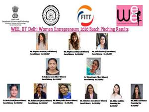 ai-ml-women-making-a-niche